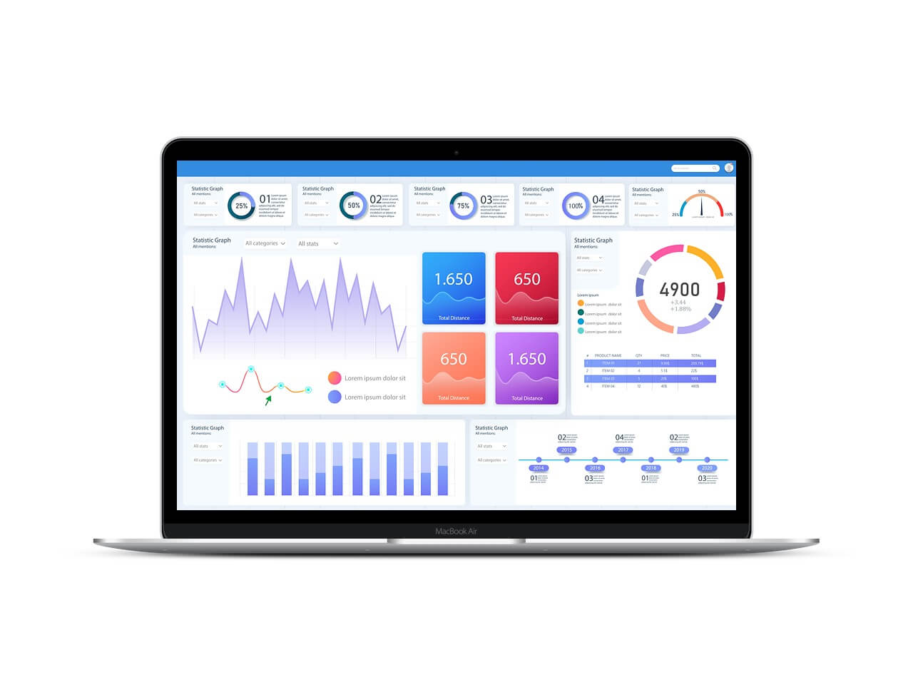 Business analytics and insights are essential